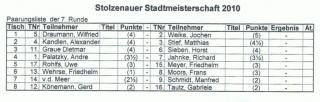 2010_r7_stadtmeisterschaft