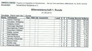 Blitzmeisterschaft Ergebnisse der 1. Runde