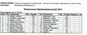 Stadtmeisterschaft 2011, 4. Runde